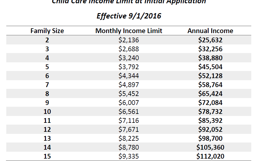 Child-Care-Income-Initial-Guidelines-9-1-16