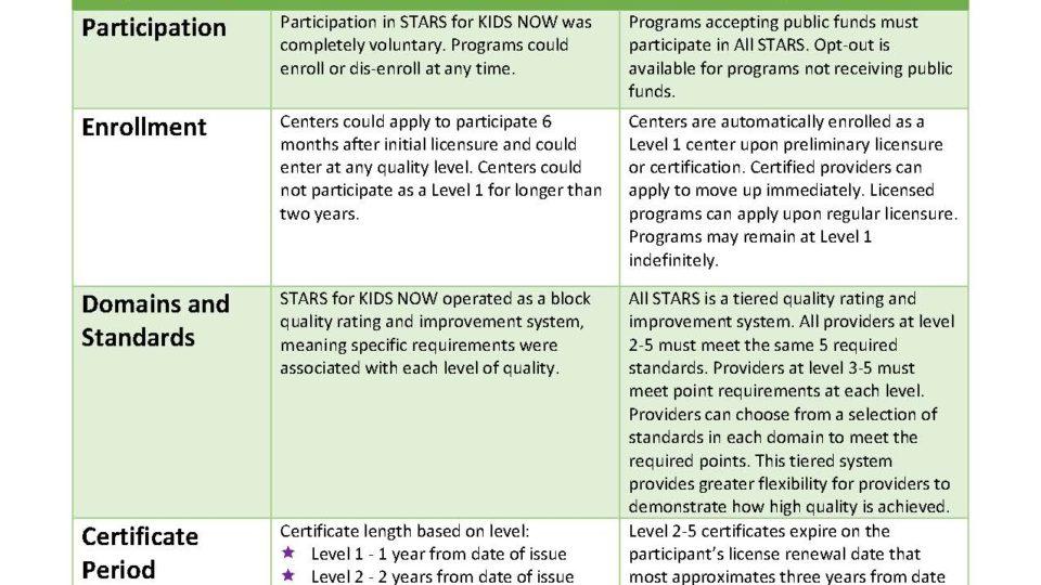 Regulation Comparison 4.10.18 (1)_Page_1