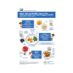 Serve Tasty and Healthy Meals  Sample Meals for Ages 1-2