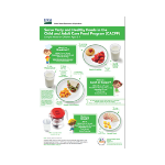 Serve Tasty and Healthy Meals  Sample Meals for Ages 3-5