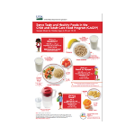 Serve Tasty and Healthy Meals  Sample Meals for Ages 6-12